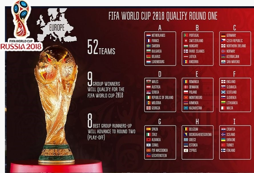 Group of the World Cup Winner