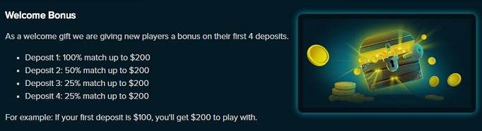 Casinoland Welcome Bonus